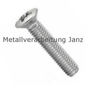 Linsensenkschr. m. Kreuz ISO 7047 (ehem. DIN 966) 4.8 verz. M2,5x8 - 2.000 Stück
