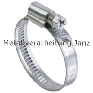 Schlauchschelle DIN 3017-1 Typ W1 Stahl verzinkt Spannbereich 25-40mm Bandbreite 9mm - 1 Stück