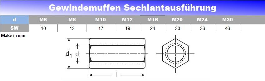 M20 M24 Stahl Sechskant Gewindemuffe Trapezgewinde M16