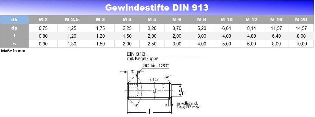 Gewindestifte / Madenschrauben DIN 913