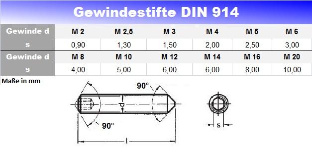 Gewindestifte / Madenschrauben DIN 914