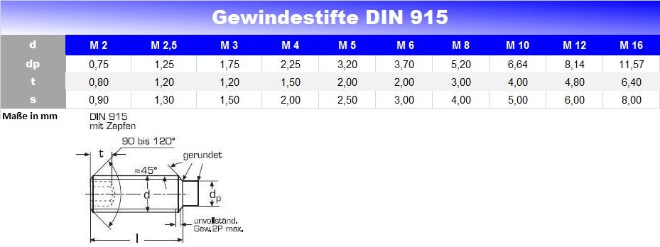 Gewindestifte / Madenschrauben DIN 915