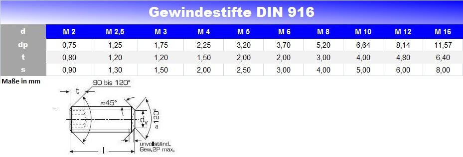 Gewindestifte / Madenschrauben DIN 916