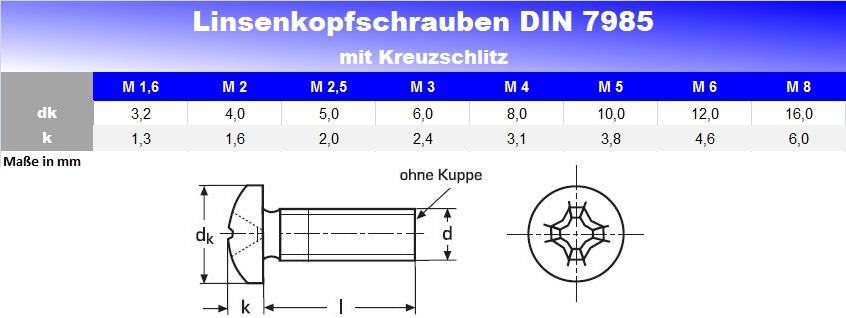 Linsenschrauben DIN 7985 mit Kreuzschlitz