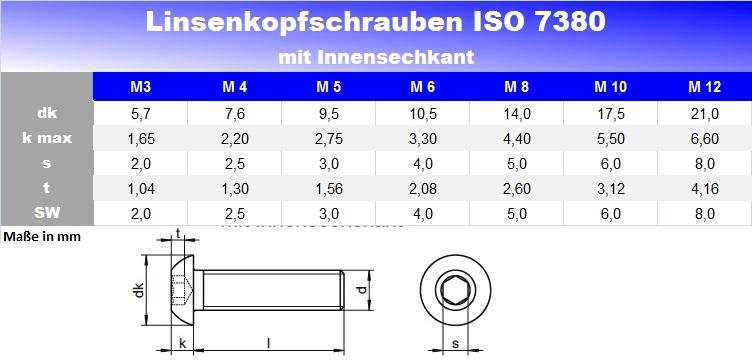 ISO 7380 Linsenschrauben m. I-6Kt.