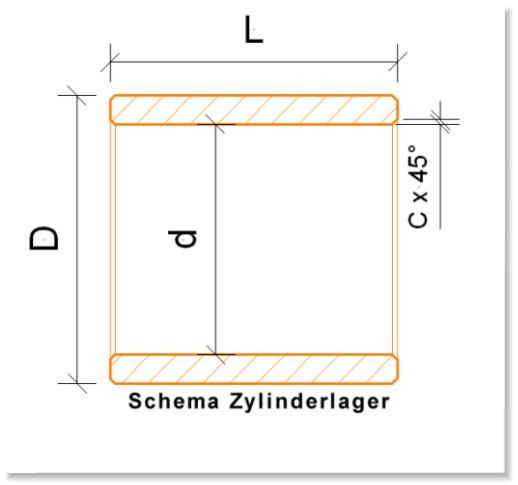 Grleitlager Zylinderform